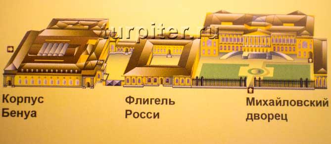 карта Михайловского дворца